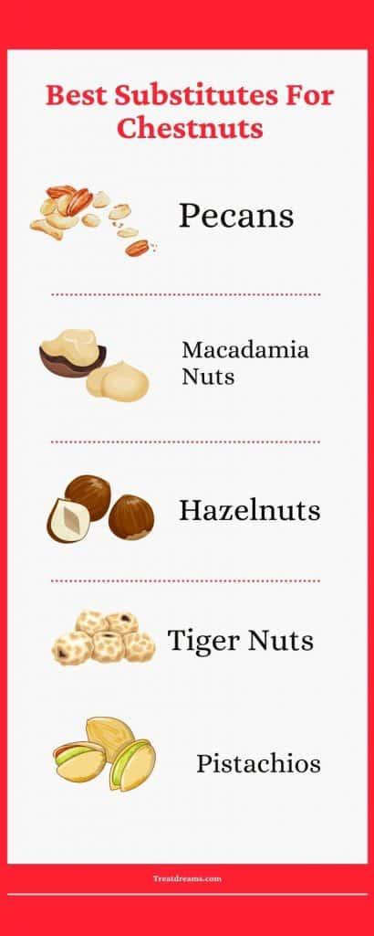 chestnut substitutes infographic